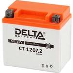 Delta CT AGM 1207.2