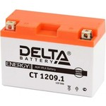 Delta CT AGM 1209.1
