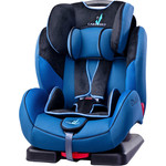 Автокресло Caretero Diablo XL (9-36 кг) NAVY (темно-синий)