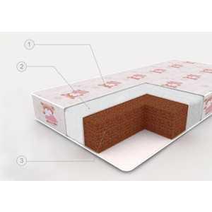 Плитекс Матрас в кроватку Кокос ''Юниор'' малый (50х60х6см) (вставка для кроватей трансформер) ю119-19
