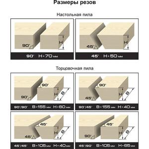 Пила торцовочная комбинированная Зубр ЗПТП-255-1800 от ТЕХПОРТ