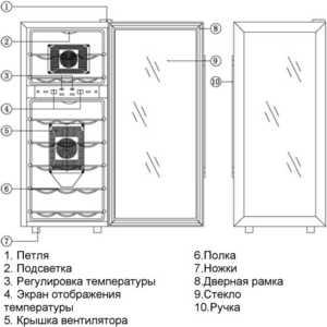 Винный шкаф Cold Vine JC-65ADT от ТЕХПОРТ