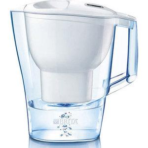 Фильтр-кувшин BRITA Фильтр для воды ALUNA XL-FR (Белый) фильтр для воды brita aluna cool white