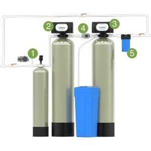 Гейзер Аэрация, обезжелезивание и умягчение 0,6 куб.м/час, 1-2 крана, Runxin