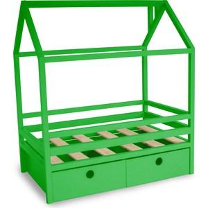 Фотография товара кровать Anderson Дрима BOX зеленая 80x160 (740600)