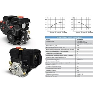 Двигатель  бензиновый ZONGSHEN SN360E с генераторной катушкой zongshen zhgt250 купить в москве